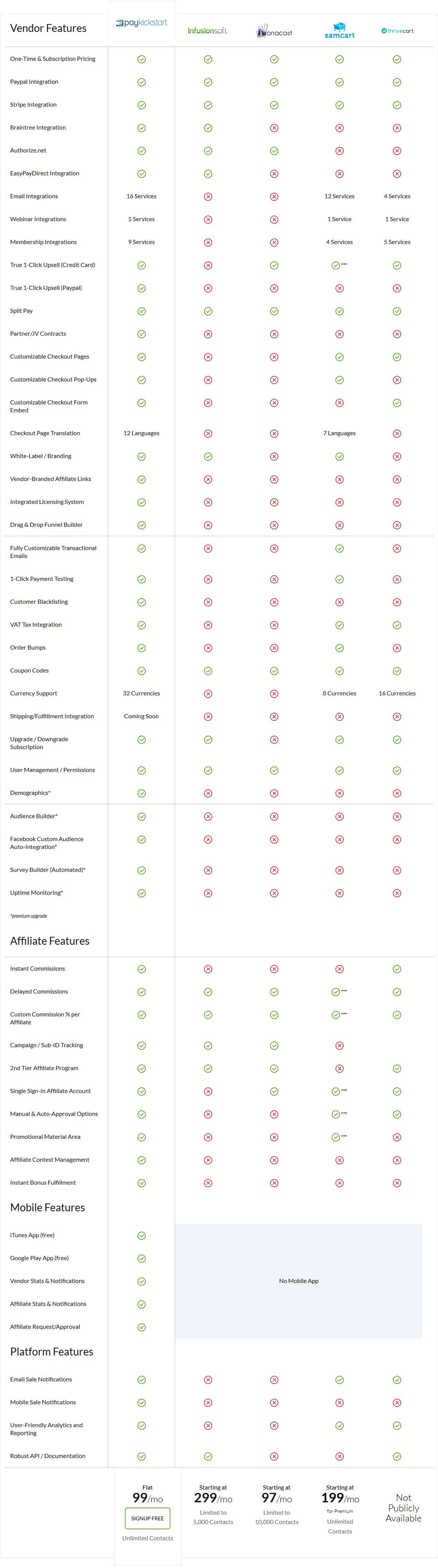 Pay Kickstart comparison chart
