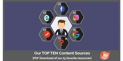top 10 social media content sources