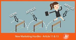 marketing hurdles articles 11&13